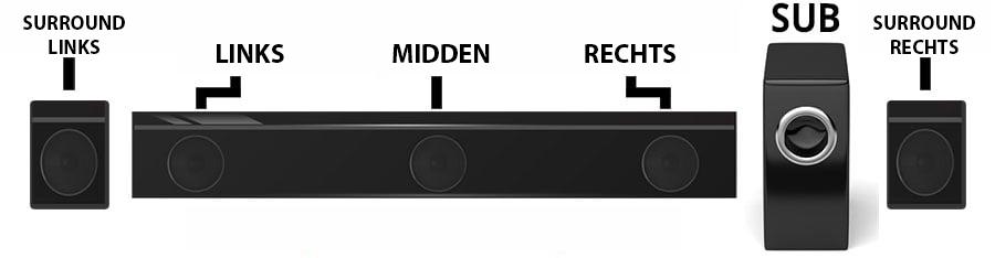 5.1 soundbar met losse speakers